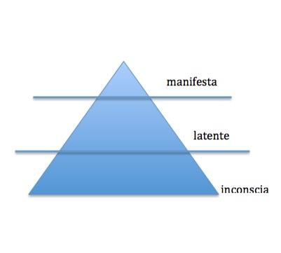 piramidale